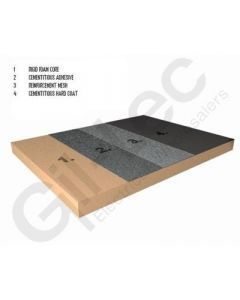Thermal Insulation Board 20mm 3.60m/sq